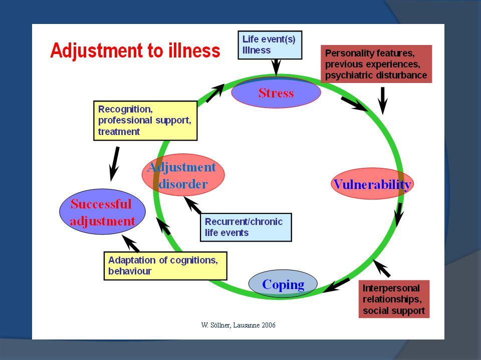 Psikoterapi JenisFASE CBTAwal (sesi 1-4) Pertengahan (sesi 5-12) Akhir (sesi 13-16) hub terapeutik- pasien.