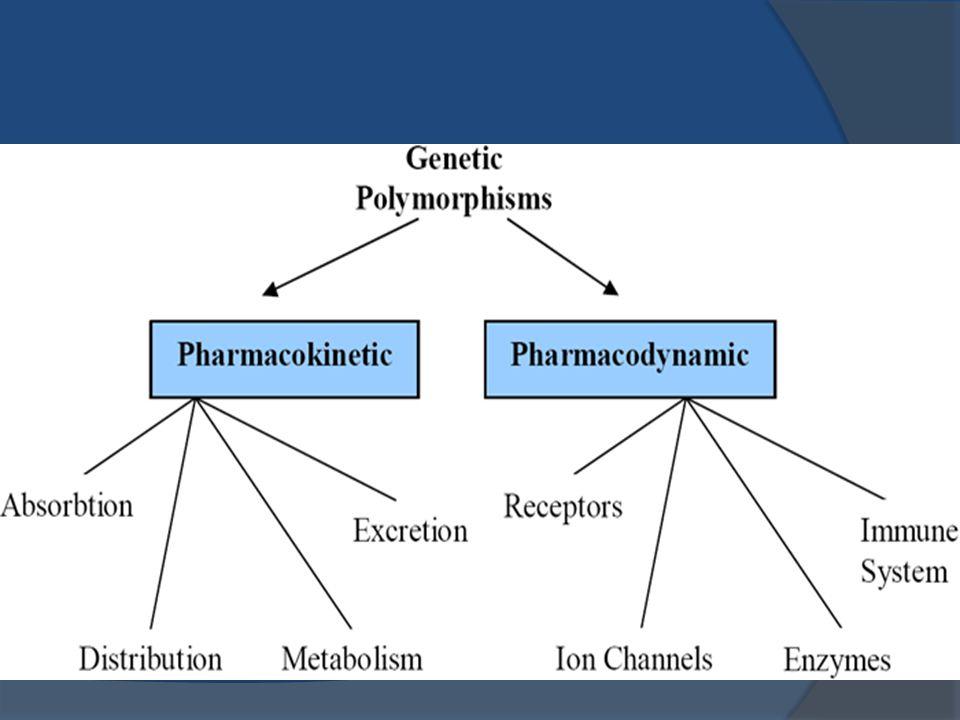 4.2 Farmakoterapi FarmakoterapiBiotransformasiHalf life (jam) Binding protein (%) Sertralin (level 1)Dimetilasi CYP3A4 2698 Citalopram (level 1)Dimetilasi CYP3A4, 2D6 3780 Nortriptilin (level 2) Level –dasar evident base