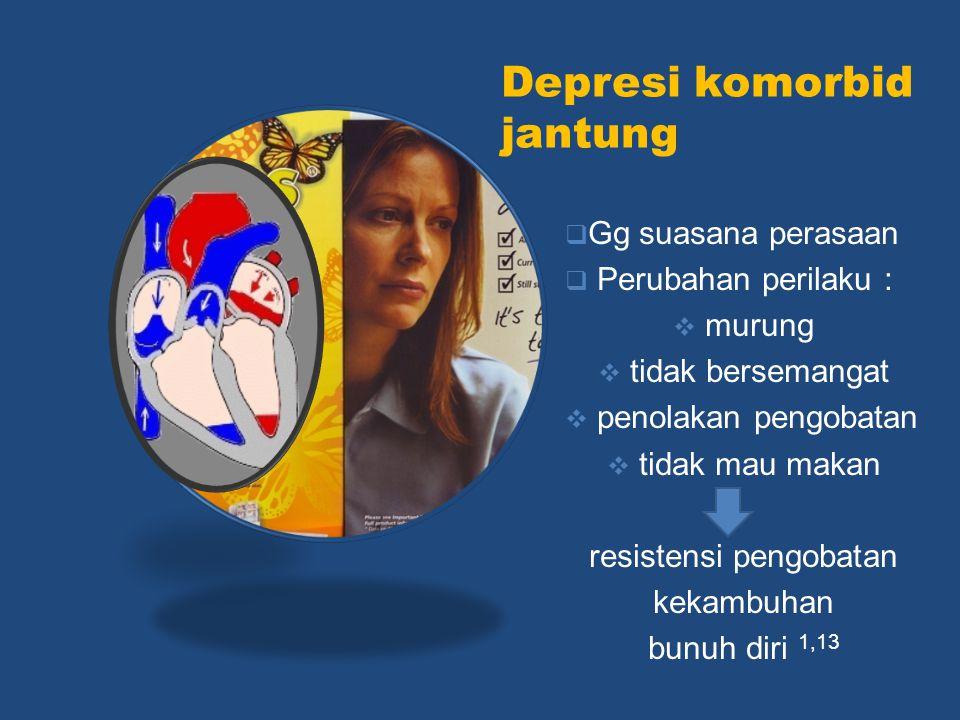 Depresi komorbid jantung  Gg suasana perasaan  Perubahan perilaku :  murung  tidak bersemangat  penolakan pengobatan  tidak mau makan resistensi pengobatan kekambuhan bunuh diri 1,13