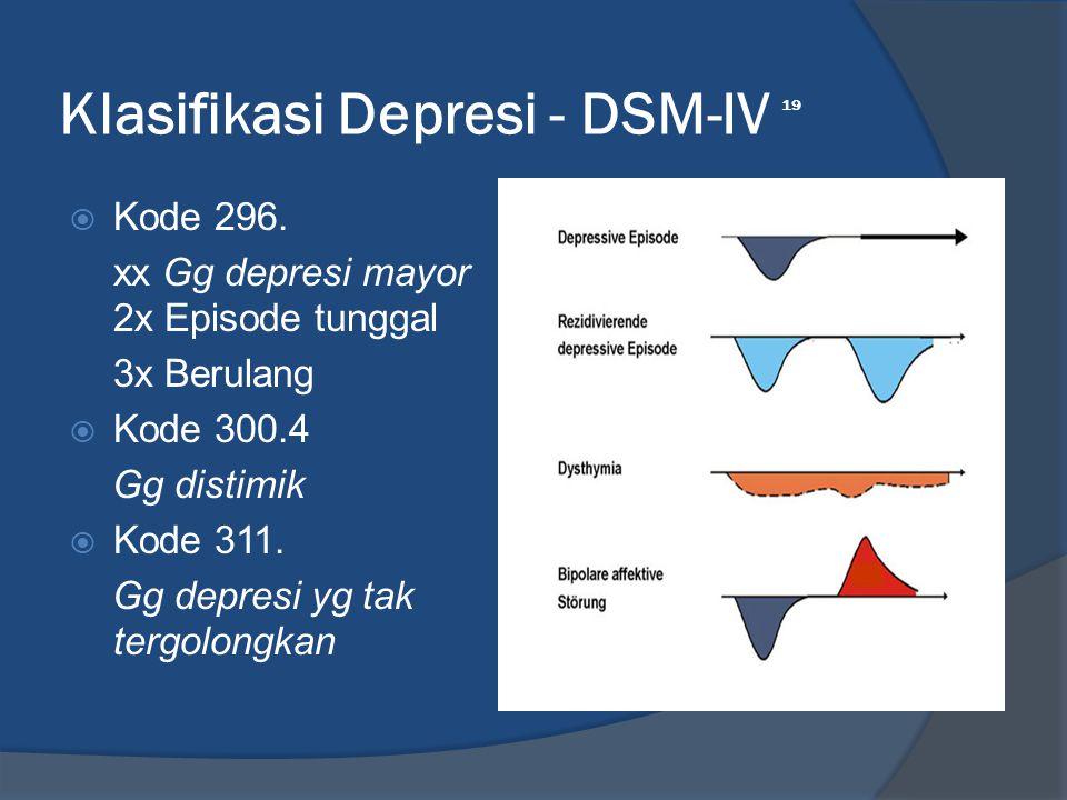 Klasifikasi Depresi - DSM-IV 19  Kode 296.