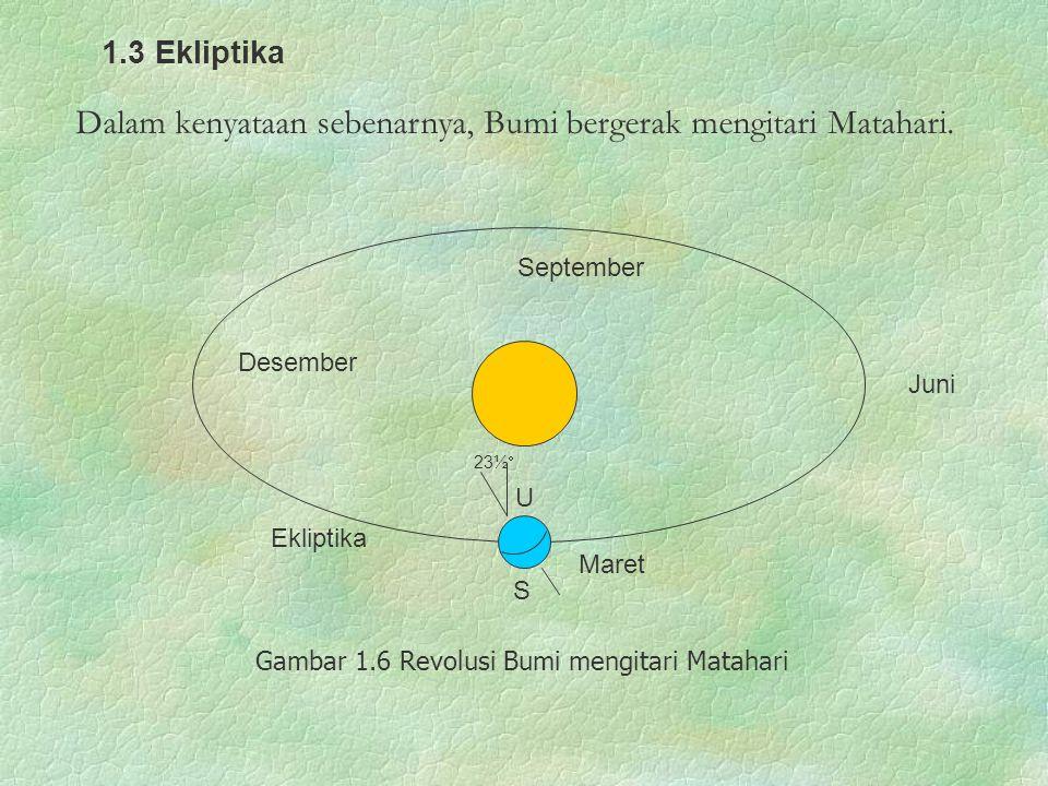 Ekliptika Maret Juni September Desember U S 23½  1.3 Ekliptika Gambar 1.6 Revolusi Bumi mengitari Matahari Dalam kenyataan sebenarnya, Bumi bergerak