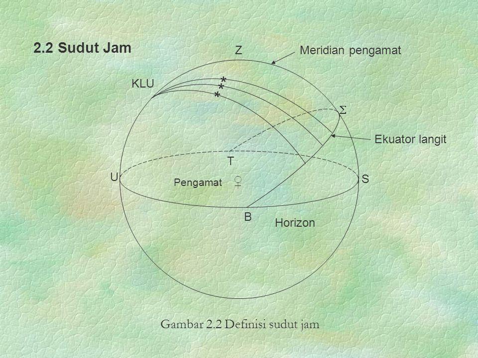 U S B Horizon KLU ♀ Pengamat ZMeridian pengamat Ekuator langit  T * * * 2.2 Sudut Jam Gambar 2.2 Definisi sudut jam