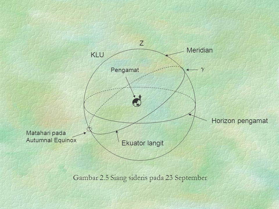 Ekuator langit  Matahari pada Autumnal Equinox KLU Pengamat Horizon pengamat Z Meridian ☼ Gambar 2.5 Siang sideris pada 23 September  