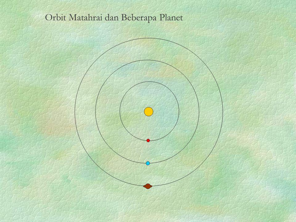 Orbit Matahrai dan Beberapa Planet