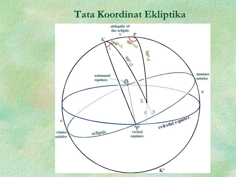 Tata Koordinat Ekliptika