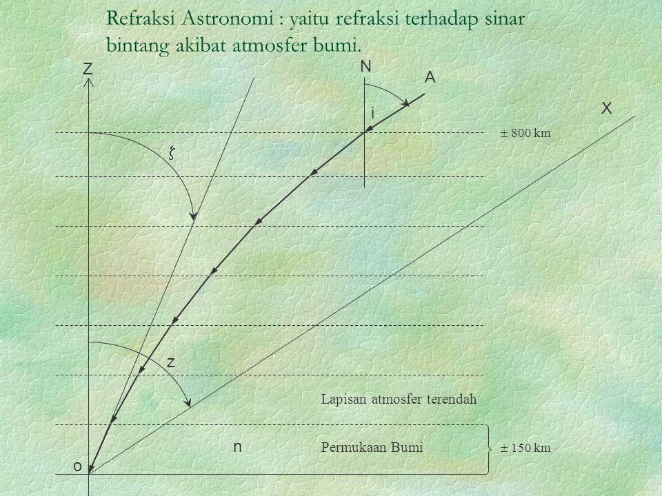 o  z n Permukaan Bumi Lapisan atmosfer terendah  150 km  800 km i N A X Z Refraksi Astronomi : yaitu refraksi terhadap sinar bintang akibat atmosfe