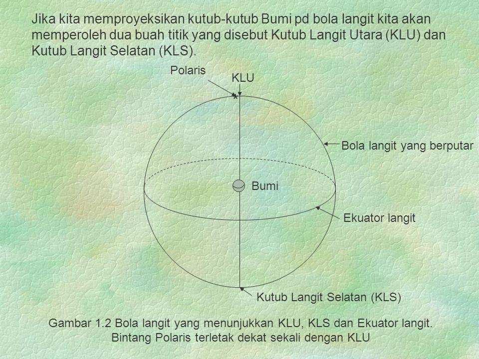 * Polaris Bola langit yang berputar Kutub Langit Selatan (KLS) KLU Bumi Ekuator langit Gambar 1.2 Bola langit yang menunjukkan KLU, KLS dan Ekuator la