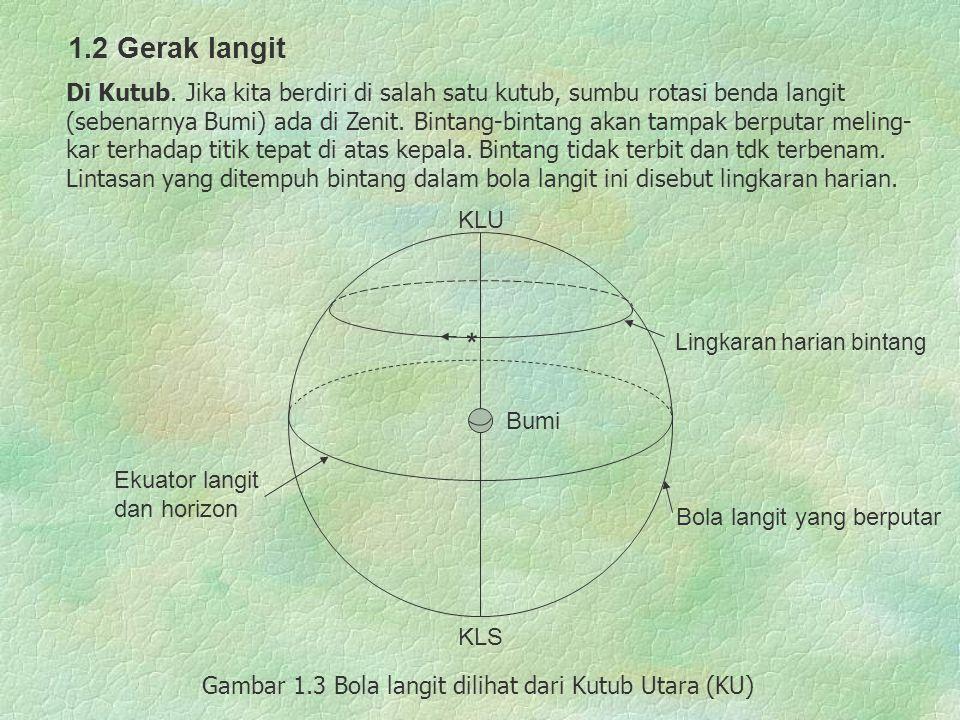 Bola langit yang berputar KLS KLU Bumi Ekuator langit dan horizon * Lingkaran harian bintang Gambar 1.3 Bola langit dilihat dari Kutub Utara (KU) Di K