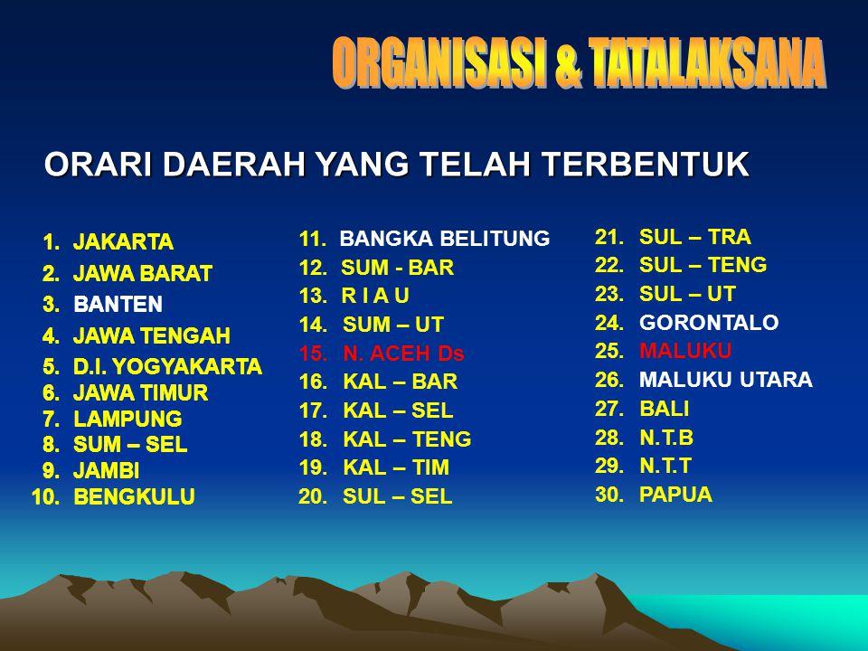 ORARI DAERAH YANG TELAH TERBENTUK 1.JAKARTA 2. JAWA BARAT 3.