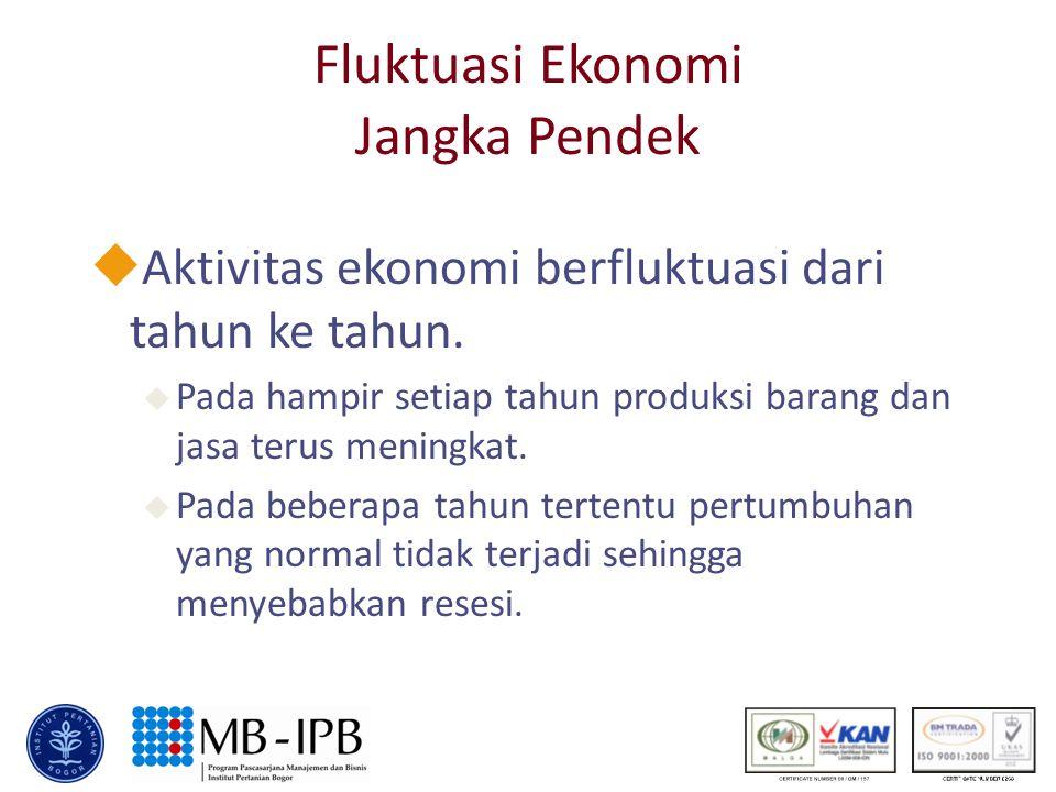 Fluktuasi Ekonomi Jangka Pendek uAktivitas ekonomi berfluktuasi dari tahun ke tahun. u Pada hampir setiap tahun produksi barang dan jasa terus meningk