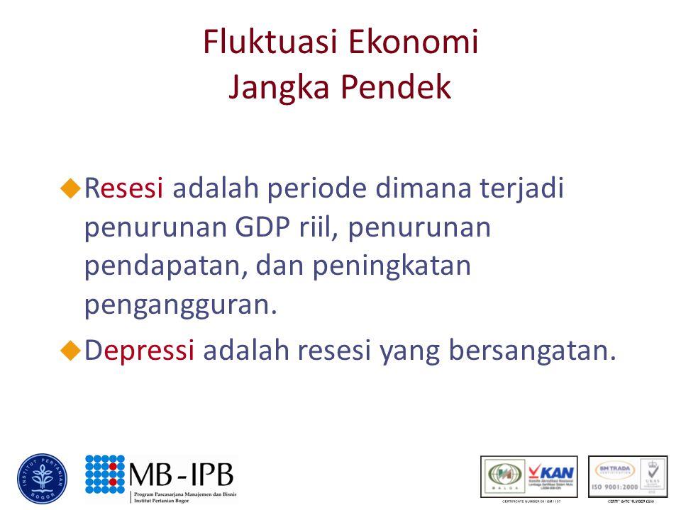 Fluktuasi Ekonomi Jangka Pendek u Resesi adalah periode dimana terjadi penurunan GDP riil, penurunan pendapatan, dan peningkatan pengangguran. u Depre