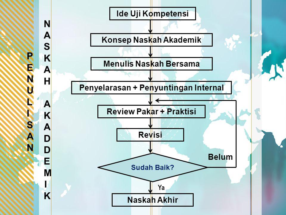 Ide Uji Kompetensi Konsep Naskah Akademik Menulis Naskah Bersama Penyelarasan + Penyuntingan Internal Review Pakar + Praktisi Revisi Sudah Baik? Naska