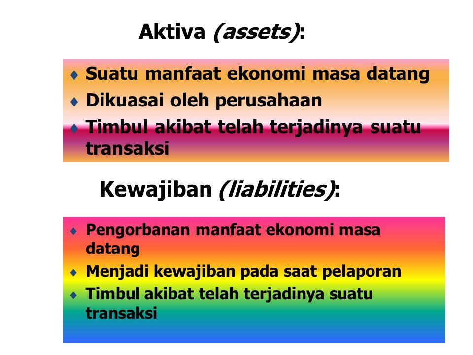 Aktiva (assets):  Suatu manfaat ekonomi masa datang  Dikuasai oleh perusahaan  Timbul akibat telah terjadinya suatu transaksi Kewajiban (liabilitie