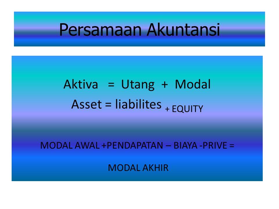 Persamaan Akuntansi Aktiva = Utang + Modal Asset = liabilites + EQUITY MODAL AWAL +PENDAPATAN – BIAYA -PRIVE = MODAL AKHIR