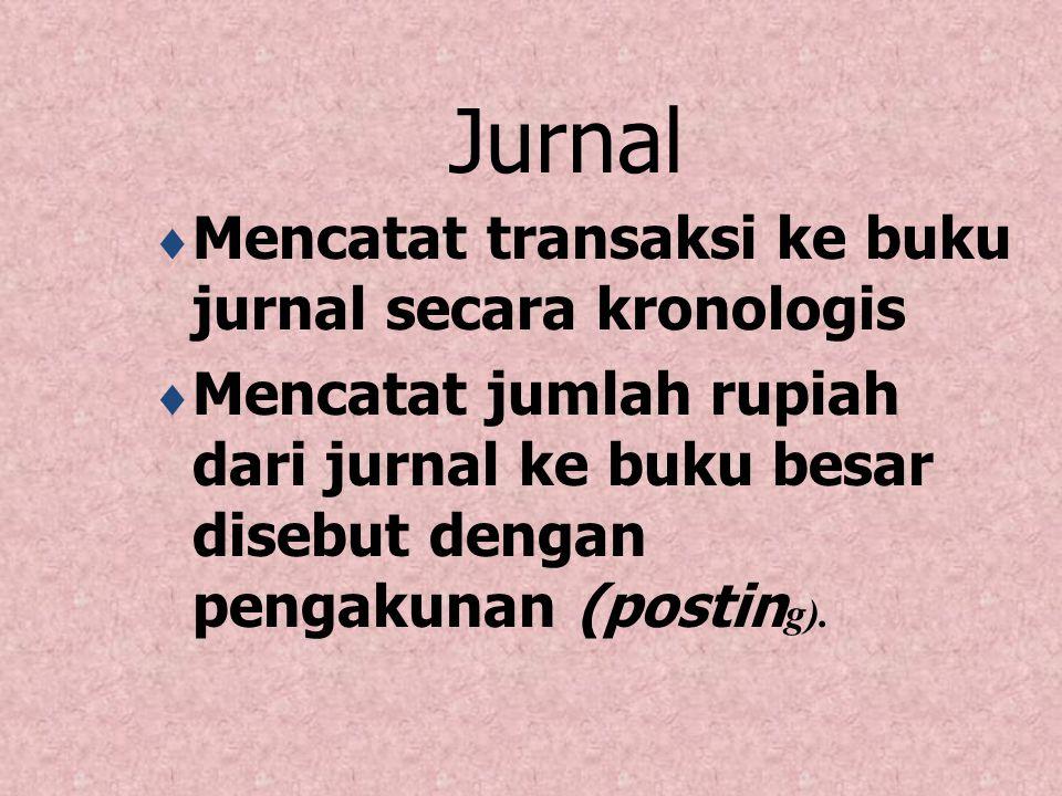 Jurnal  Mencatat transaksi ke buku jurnal secara kronologis  Mencatat jumlah rupiah dari jurnal ke buku besar disebut dengan pengakunan (postin g).