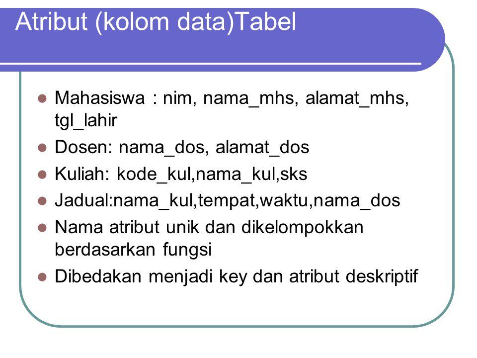 Key Gabungan beberapa atribut yang dapat membedakan semua baris data Jenisnya: Superkey, Candidate key, Primary Key