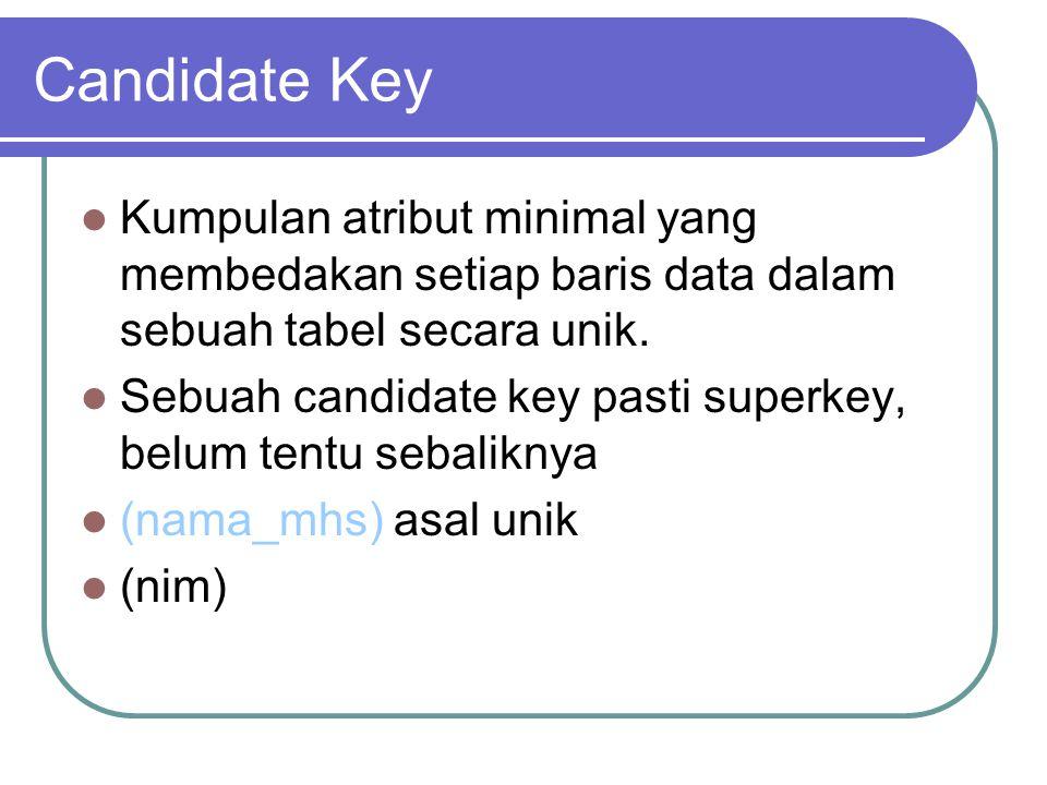 Candidate Key yg dipilih jadi Primary key Key tersebut lebih sering (natural) dijadikan sebagai acuan Lebih ringkas Dijamin unik Pilihan : nim