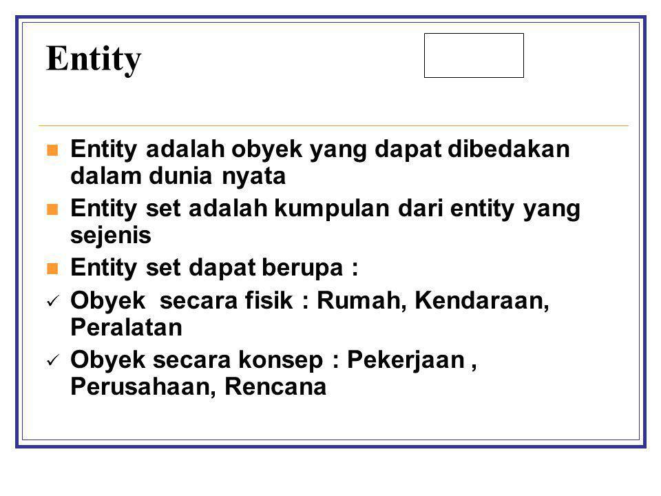 Entity Entity adalah obyek yang dapat dibedakan dalam dunia nyata Entity set adalah kumpulan dari entity yang sejenis Entity set dapat berupa : Obyek