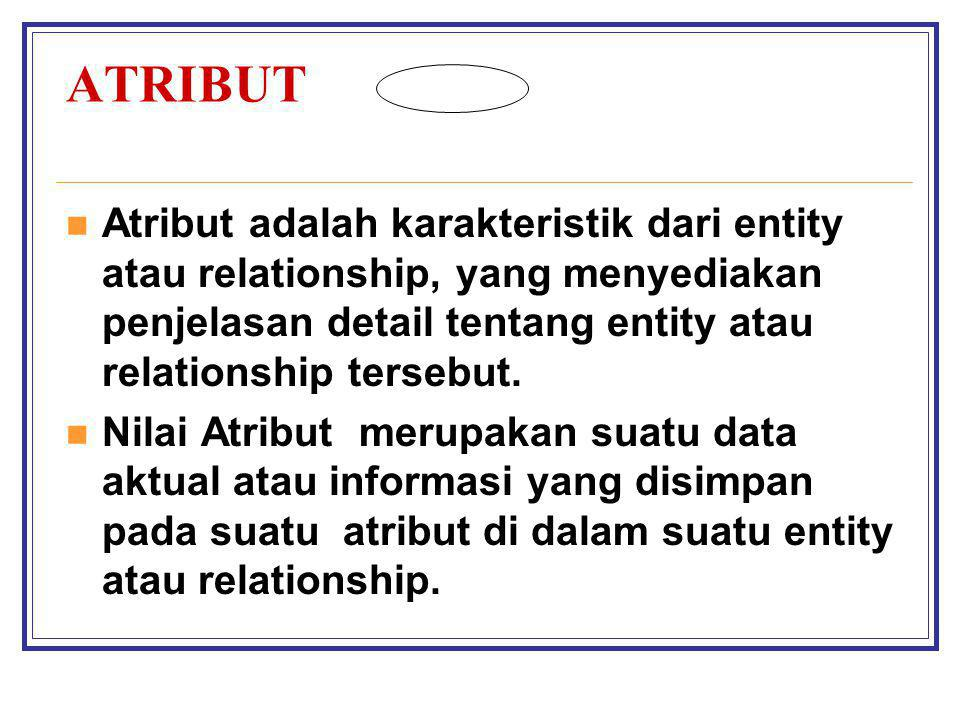 ATRIBUT Atribut adalah karakteristik dari entity atau relationship, yang menyediakan penjelasan detail tentang entity atau relationship tersebut. Nila