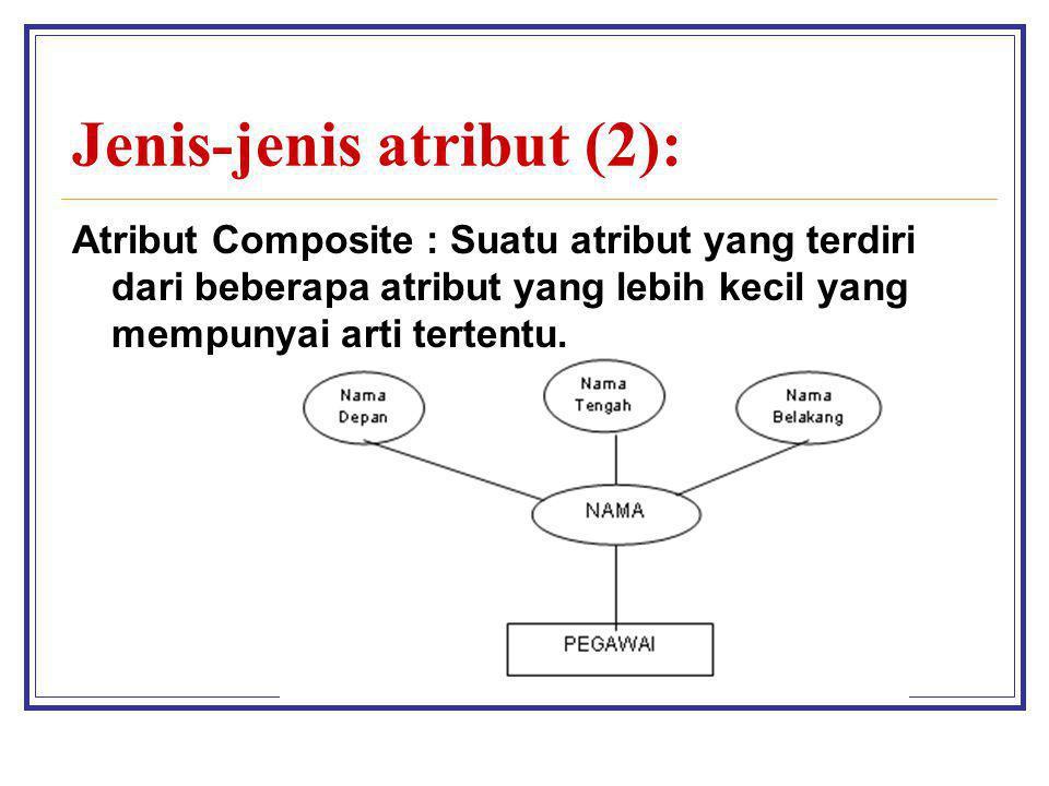 Jenis-jenis atribut (2): Atribut Composite : Suatu atribut yang terdiri dari beberapa atribut yang lebih kecil yang mempunyai arti tertentu.