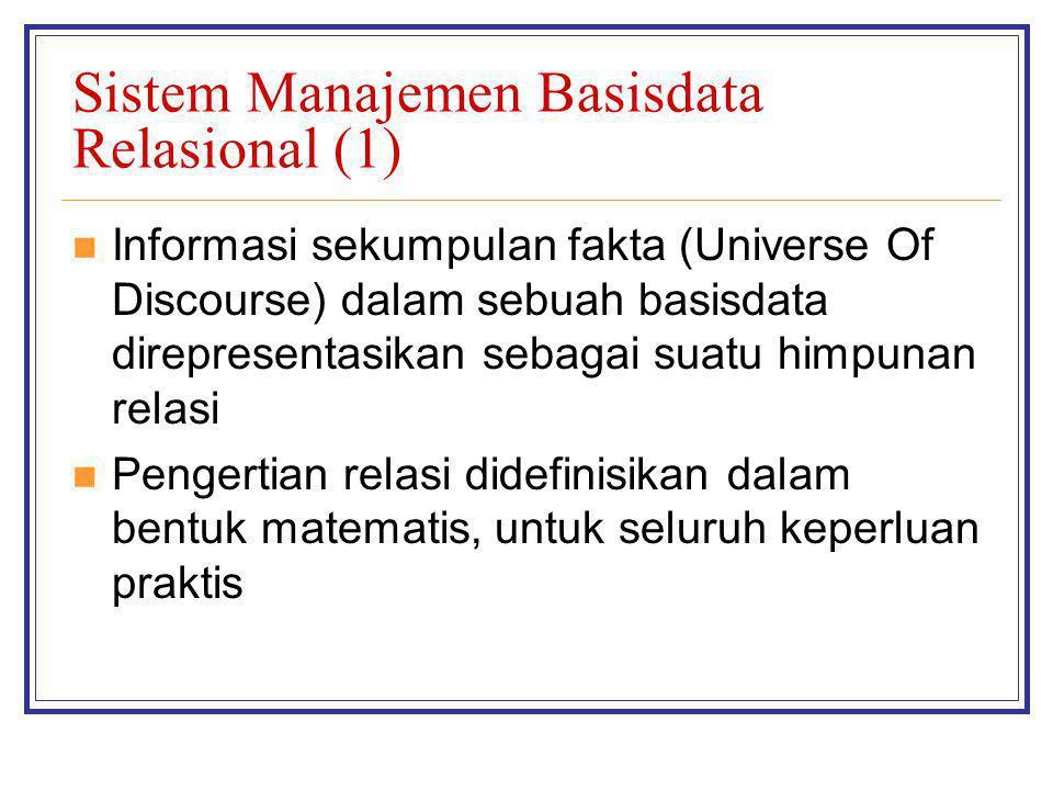 Sistem Manajemen Basisdata Relasional (1) Informasi sekumpulan fakta (Universe Of Discourse) dalam sebuah basisdata direpresentasikan sebagai suatu hi