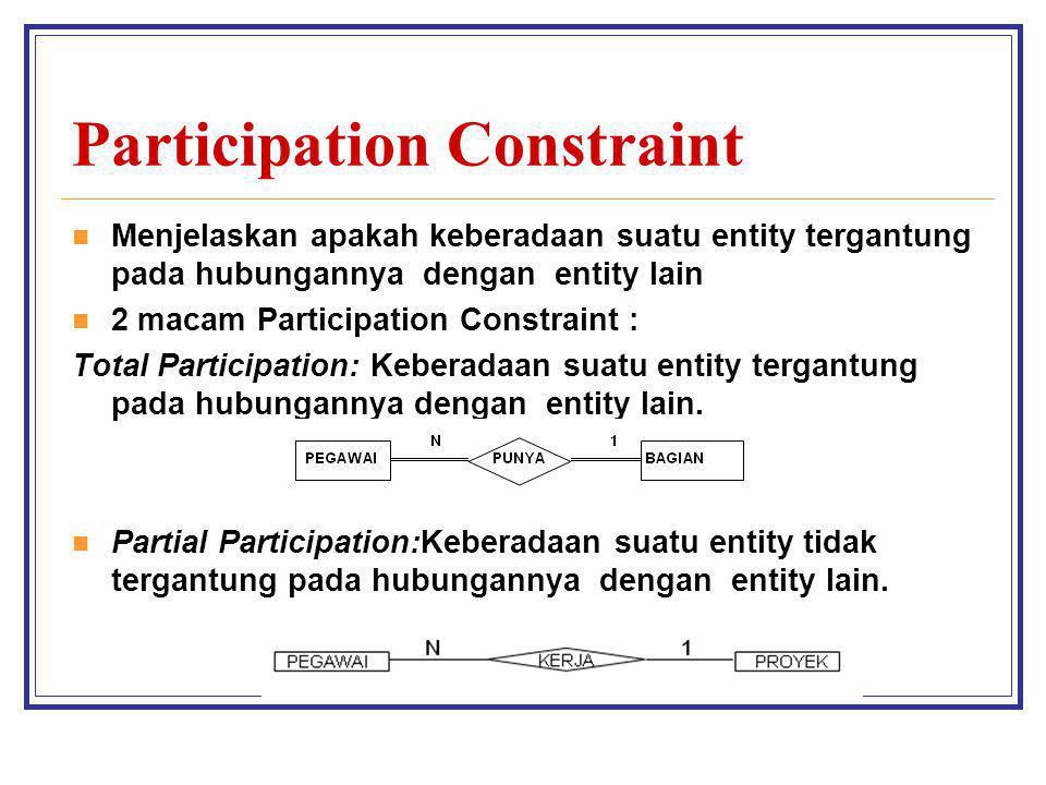 Participation Constraint Menjelaskan apakah keberadaan suatu entity tergantung pada hubungannya dengan entity lain 2 macam Participation Constraint :