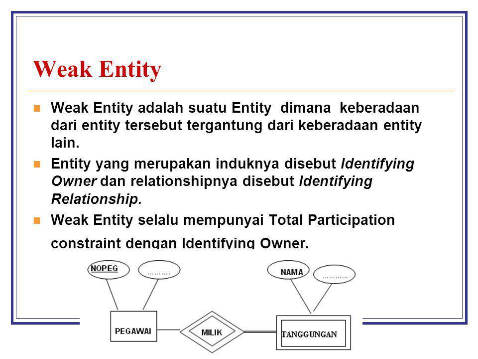 Weak Entity Weak Entity adalah suatu Entity dimana keberadaan dari entity tersebut tergantung dari keberadaan entity lain. Entity yang merupakan induk