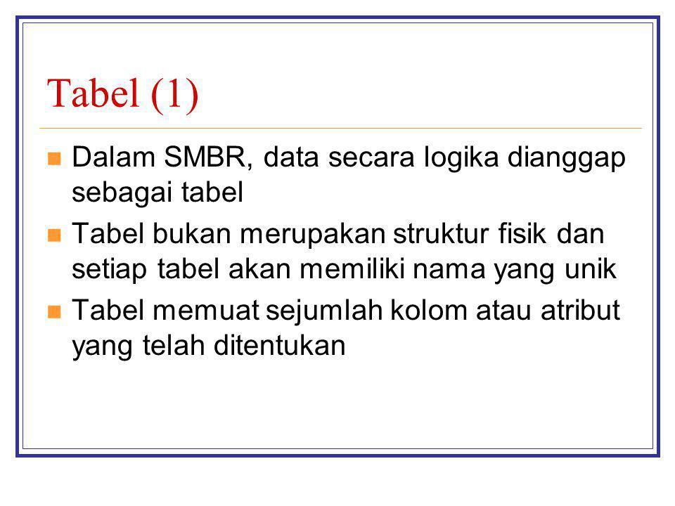 Tabel (1) Dalam SMBR, data secara logika dianggap sebagai tabel Tabel bukan merupakan struktur fisik dan setiap tabel akan memiliki nama yang unik Tab