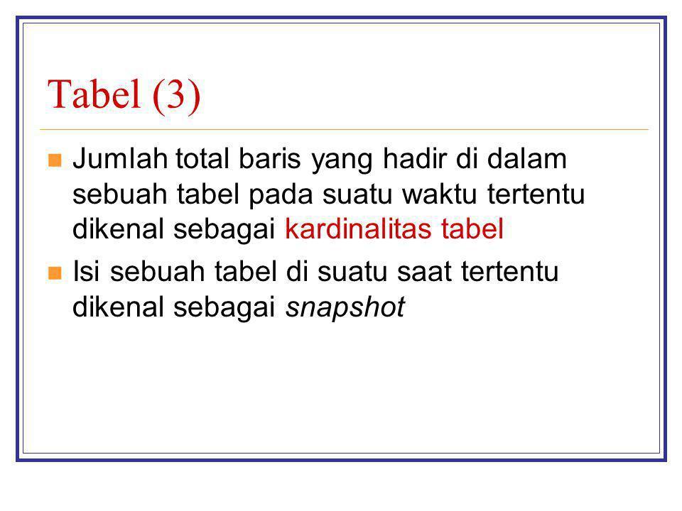 Tabel (3) Jumlah total baris yang hadir di dalam sebuah tabel pada suatu waktu tertentu dikenal sebagai kardinalitas tabel Isi sebuah tabel di suatu s