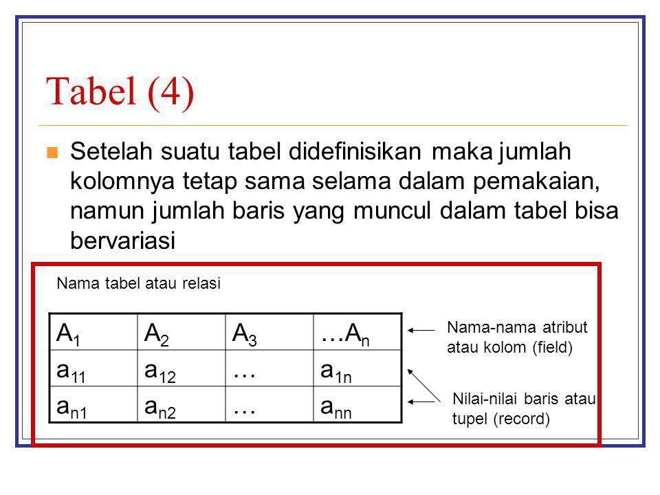 Tabel (4) Setelah suatu tabel didefinisikan maka jumlah kolomnya tetap sama selama dalam pemakaian, namun jumlah baris yang muncul dalam tabel bisa be