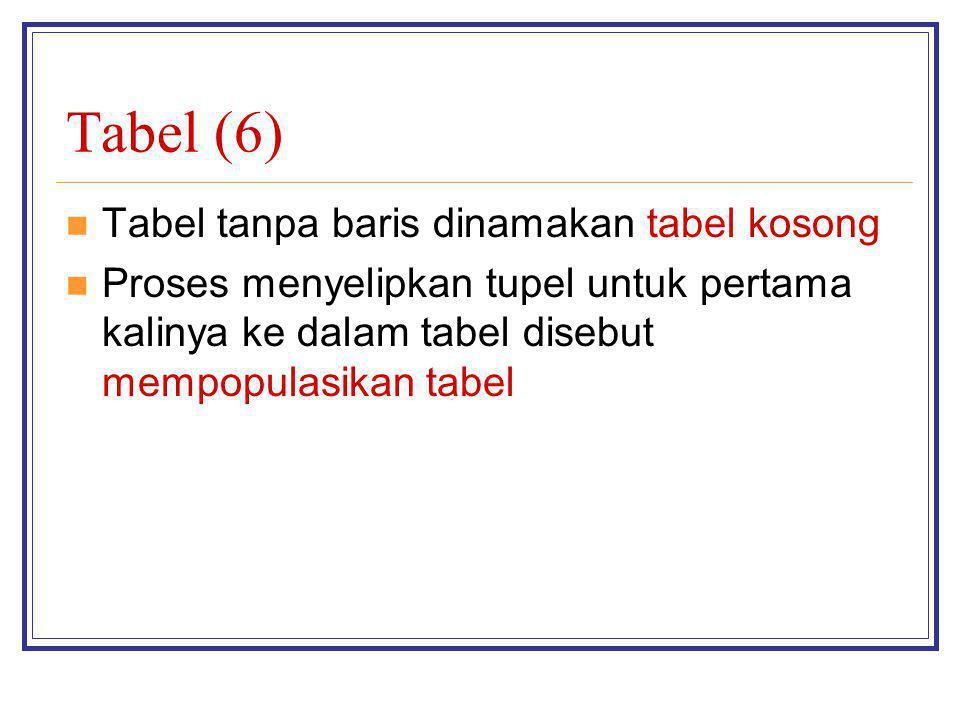 Tabel (6) Tabel tanpa baris dinamakan tabel kosong Proses menyelipkan tupel untuk pertama kalinya ke dalam tabel disebut mempopulasikan tabel