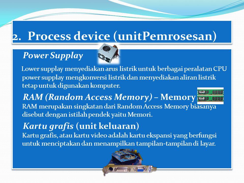 h. Kamera Digital Perkembangan teknologi telah begitu canggih sehingga komputer mampu menerima input dari kamera. i. Mikropon dan Headphone Unit masuk