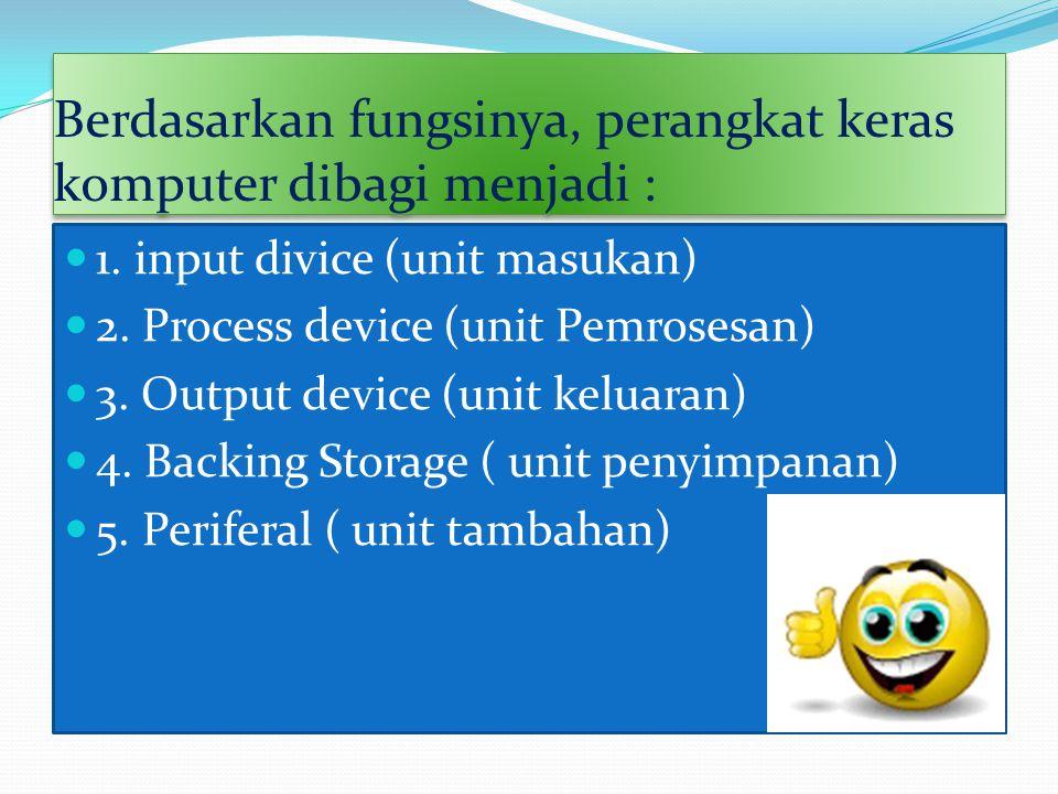 Berdasarkan fungsinya, perangkat keras komputer dibagi menjadi : 1.