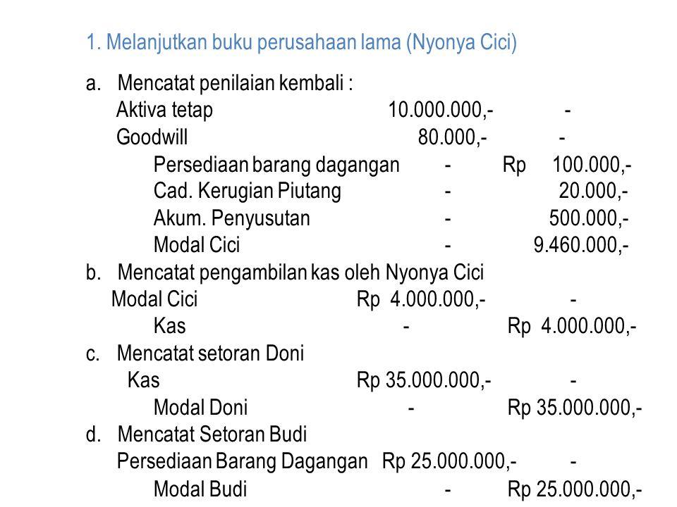 Dalam perjanjian ditentukan : 1. Piutang dagang Rp 20.000,- diperkirakan tak dapat ditagih. 2. Persediaan milik Nyonya Cici dinilai Rp 400.000,- dan m