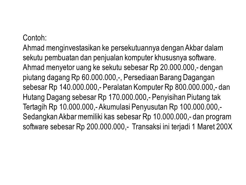 "Firma ""PENANTIAN"" Neraca Per 31 Juli 1997 Kas Rp35.000.000,- Hutang lancar Rp 180.000,- Piutang dagang 200.000,- Hutang jk.panjang 10.000.000, Cad. Ke"