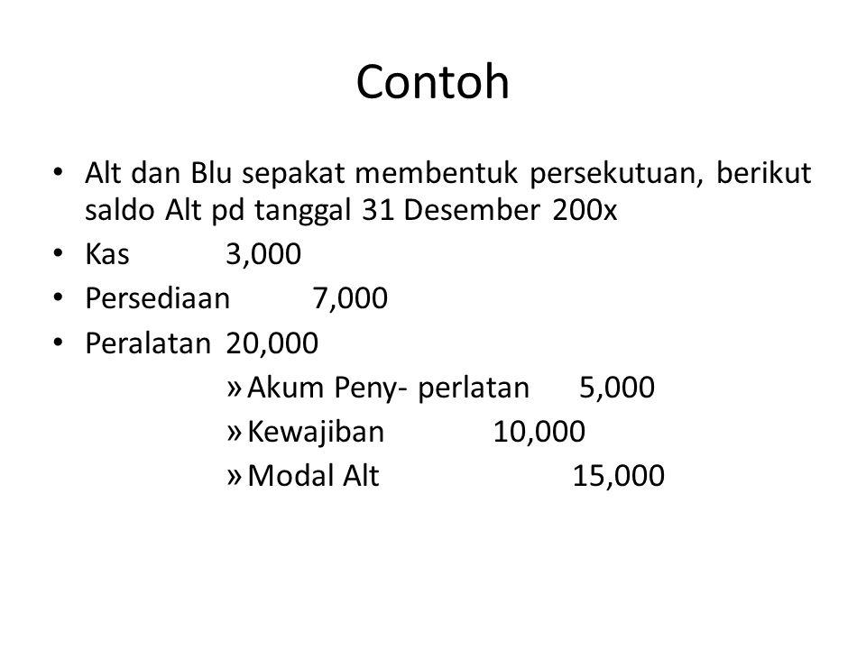 Contoh Alt dan Blu sepakat membentuk persekutuan, berikut saldo Alt pd tanggal 31 Desember 200x Kas3,000 Persediaan7,000 Peralatan20,000 » Akum Peny- perlatan 5,000 » Kewajiban 10,000 » Modal Alt 15,000