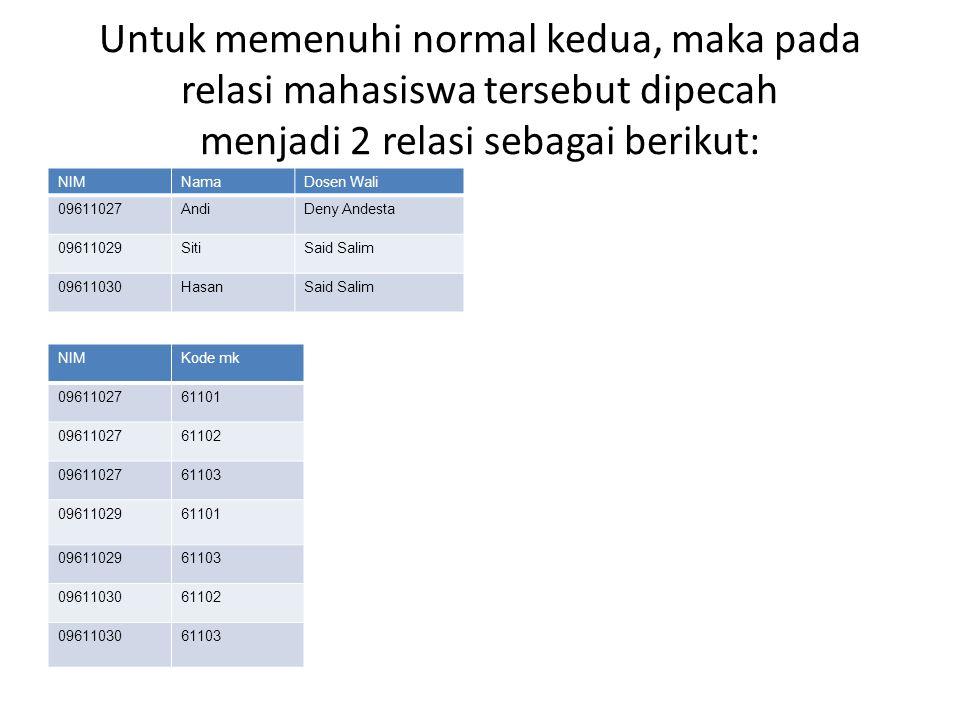 Untuk memenuhi normal kedua, maka pada relasi mahasiswa tersebut dipecah menjadi 2 relasi sebagai berikut: NIMNamaDosen Wali 09611027AndiDeny Andesta