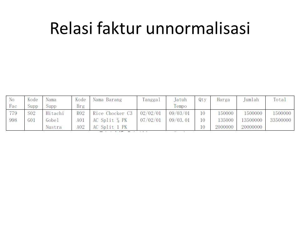 Relasi faktur unnormalisasi