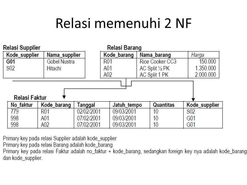 Relasi memenuhi 2 NF