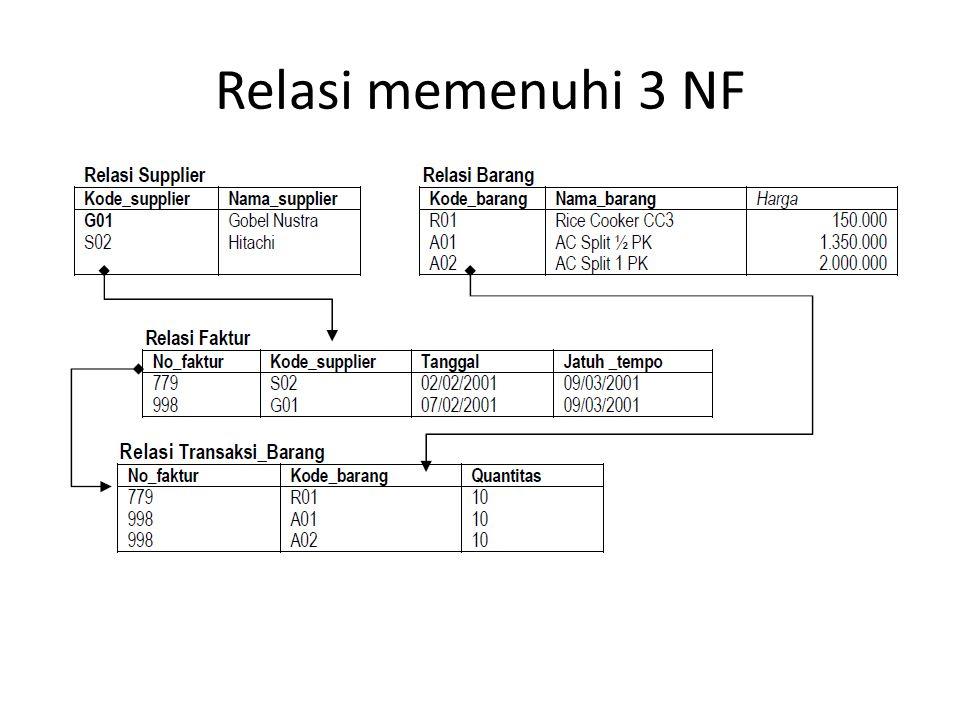 Relasi memenuhi 3 NF