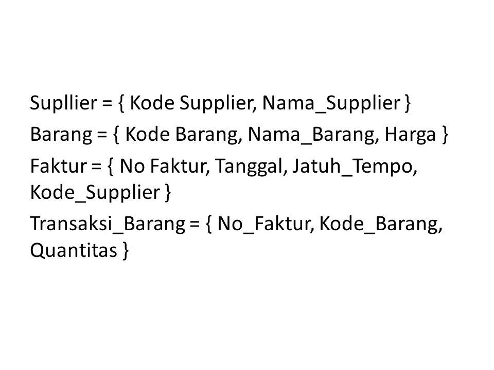 Supllier = { Kode Supplier, Nama_Supplier } Barang = { Kode Barang, Nama_Barang, Harga } Faktur = { No Faktur, Tanggal, Jatuh_Tempo, Kode_Supplier } T