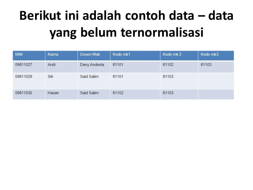 Berikut ini adalah contoh data – data yang belum ternormalisasi NIMNamaDosen WaliKode mk1Kode mk 2Kode mk3 09611027AndiDeny Andesta611016110261103 096