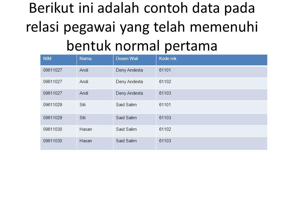 Berikut ini adalah contoh data pada relasi pegawai yang telah memenuhi bentuk normal pertama NIMNamaDosen WaliKode mk 09611027AndiDeny Andesta61101 09