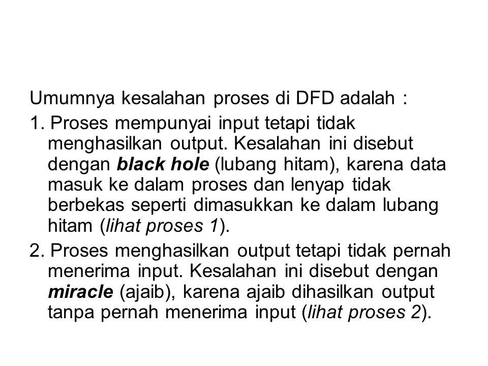 Umumnya kesalahan proses di DFD adalah : 1. Proses mempunyai input tetapi tidak menghasilkan output. Kesalahan ini disebut dengan black hole (lubang h