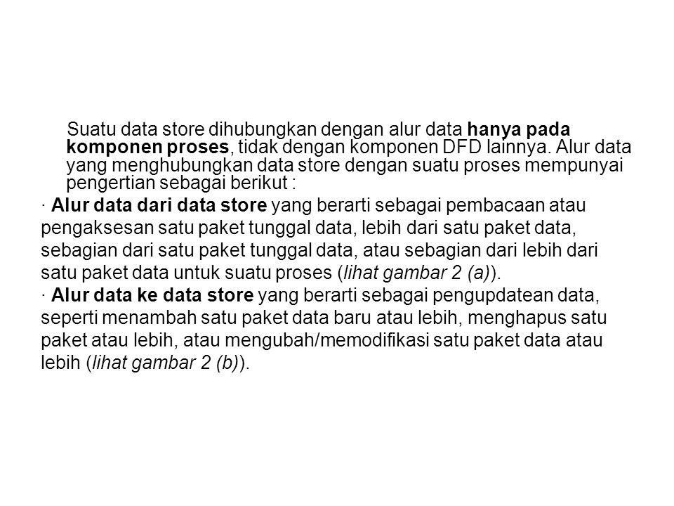 Suatu data store dihubungkan dengan alur data hanya pada komponen proses, tidak dengan komponen DFD lainnya. Alur data yang menghubungkan data store d