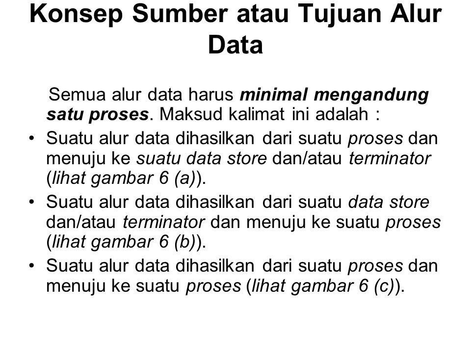 Konsep Sumber atau Tujuan Alur Data Semua alur data harus minimal mengandung satu proses. Maksud kalimat ini adalah : Suatu alur data dihasilkan dari