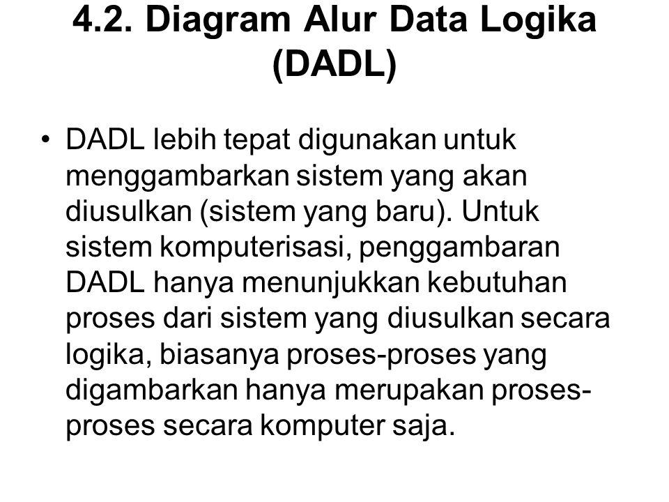 4.2. Diagram Alur Data Logika (DADL) DADL lebih tepat digunakan untuk menggambarkan sistem yang akan diusulkan (sistem yang baru). Untuk sistem komput