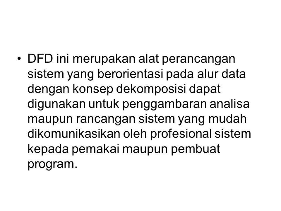 DFD ini merupakan alat perancangan sistem yang berorientasi pada alur data dengan konsep dekomposisi dapat digunakan untuk penggambaran analisa maupun