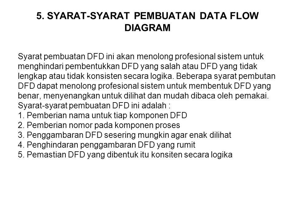 5. SYARAT-SYARAT PEMBUATAN DATA FLOW DIAGRAM Syarat pembuatan DFD ini akan menolong profesional sistem untuk menghindari pembentukkan DFD yang salah a