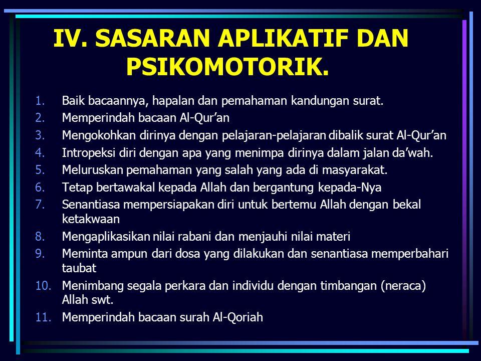 1.Baik bacaannya, hapalan dan pemahaman kandungan surat. 2.Memperindah bacaan Al-Qur'an 3.Mengokohkan dirinya dengan pelajaran-pelajaran dibalik surat